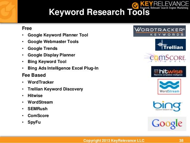 Trellian Keyword Discovery